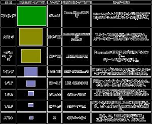 撮像素子ガイド