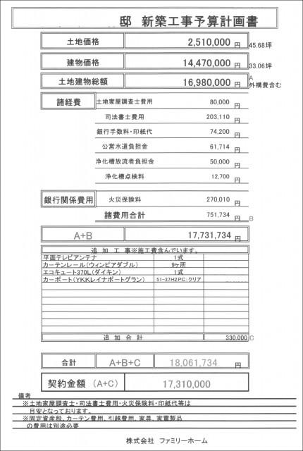 予算書 ファミリーホーム 家の金額